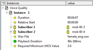 Parameters of a PESQ voice quality test in LTS
