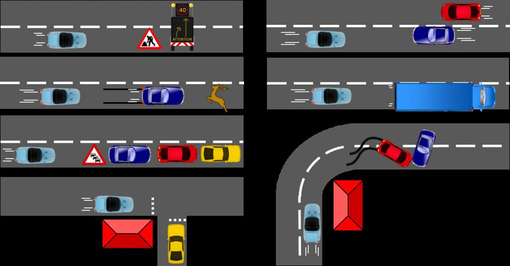 2- Verkehrssituationen