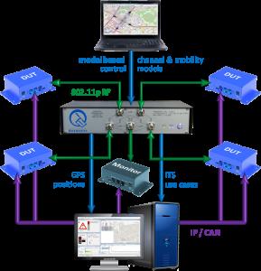 Systemschema